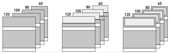 Modulos de divisorias D500 altura 129