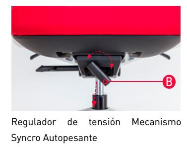 Mecanismo Syncro silla Trim Actiu